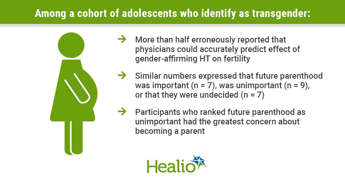 Participants who ranked future parenthood as unimportant had the greatest concern about becoming a parent.